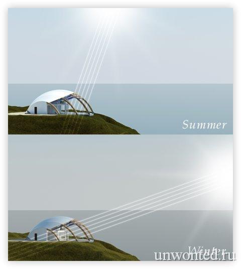 Энергоэффективный эко-дом Pearl