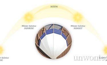 Энергоэффективный эко-дом Жемчужина